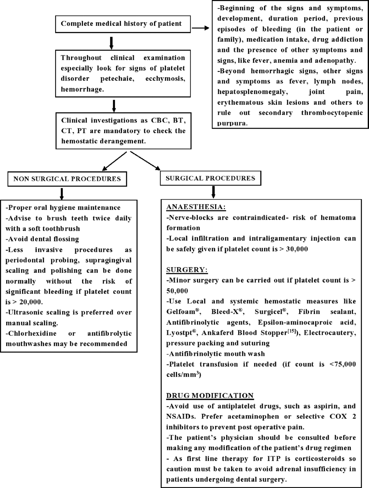 Clinical guidelines for periodontal management of idiopathic